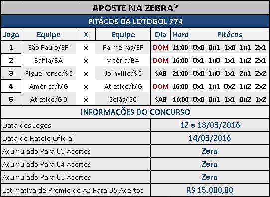 LOTOGOL 774 - PALPITES / PITÁCOS DA ZEBRA 01