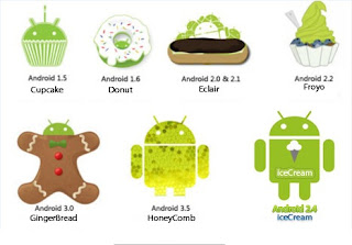 jenis OS ANDROID