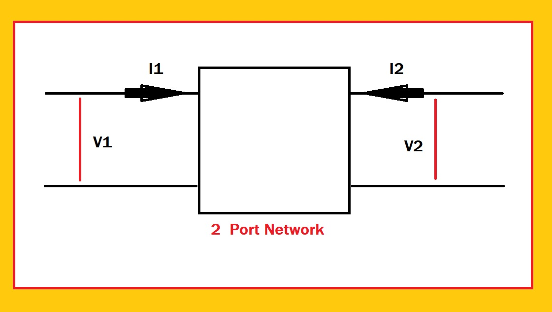 Eddie's Math and Calculator Blog: HP Prime: Two Port Network