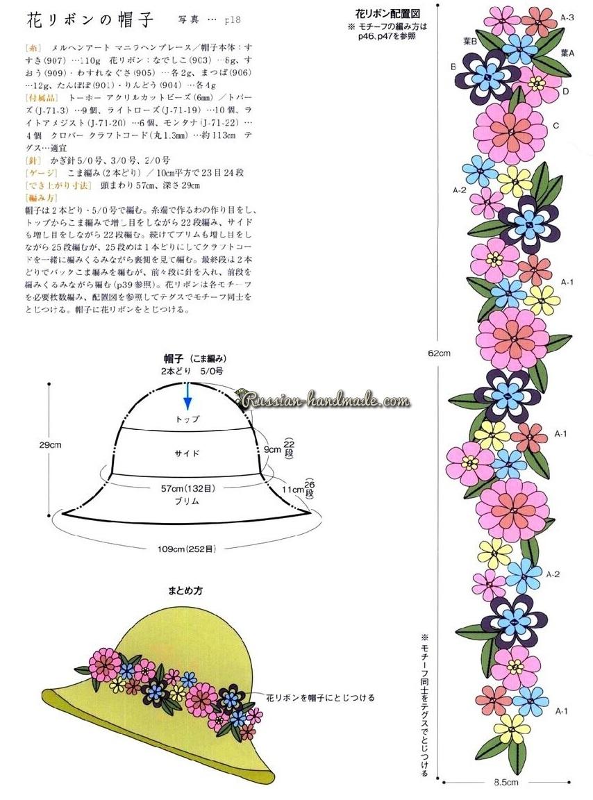 Схемы вязания летней шляпки и сумочки-мешка (1)