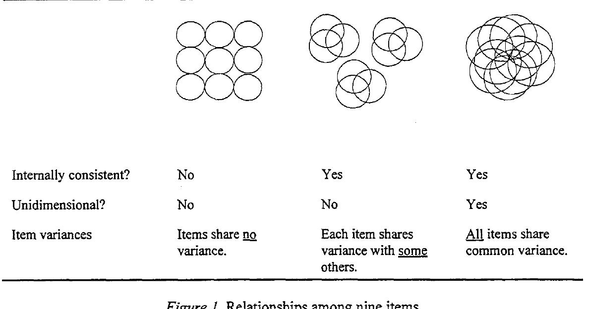 Yijing: 內部一致性之概念與分析_0805更新