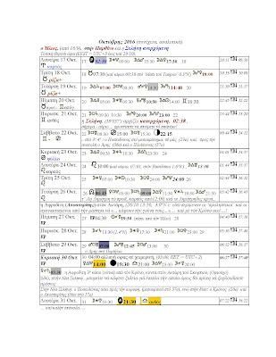 Βιοδυναμικό ημερολόγιο Οκτωβρίου 2006