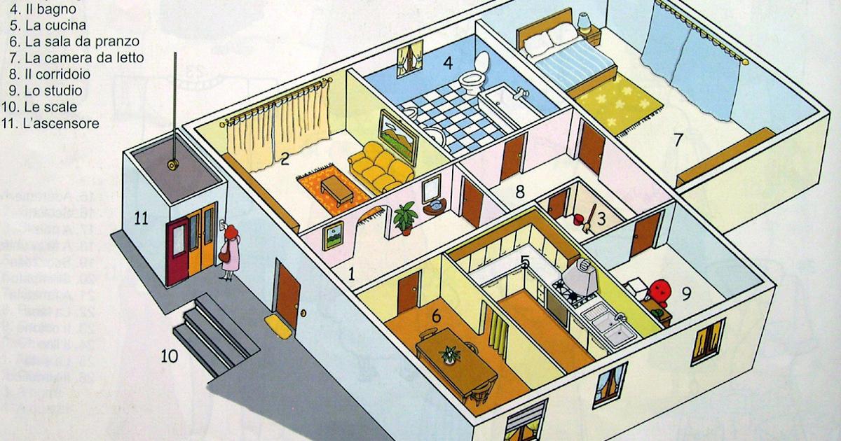 Итальянский в картинках: Мой дом ::Итальянский язык ...