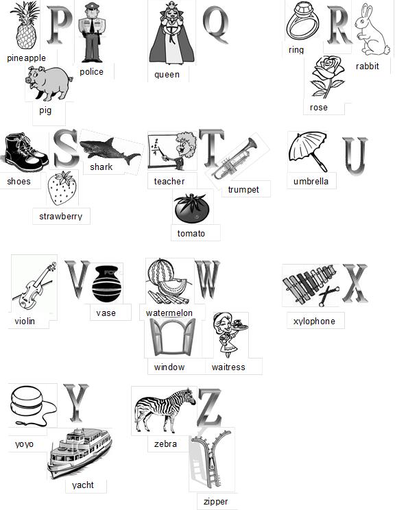 Modul Bahasa Inggris Kelas 1 Sd Alphabet Bahasa Inggris Anak Indonesia