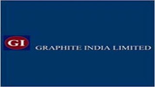 Graphite India's wholly owned subsidiary in Netherlands has signed an investment agreement for acquisition of upto 46% stake in General Graphene Corporation,, an unlisted US company involved in development of Graphene for commercial applications.