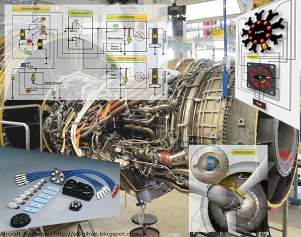 Engine Electrical System : Aircraft systems powerplant electrical