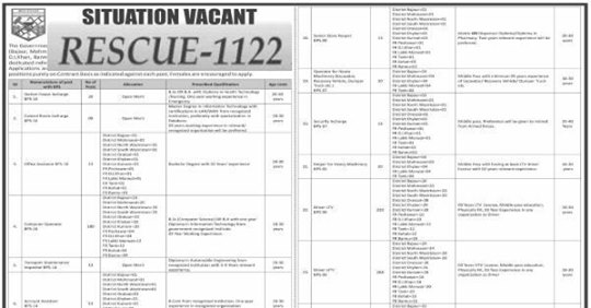 Rescue 1122 Jobs 2020 for Multiple Posts Apply Now