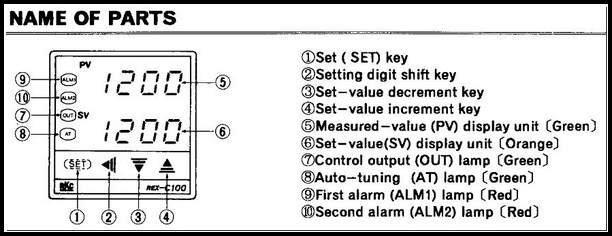 Rex C10 Manual