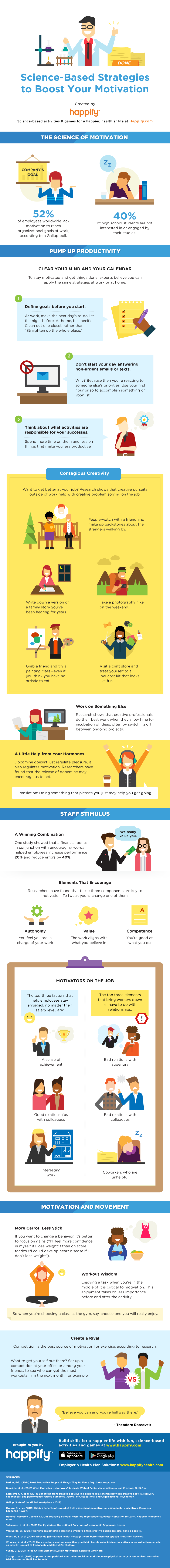 Science-Based Strategies To Boost Your Motivation - #infographic
