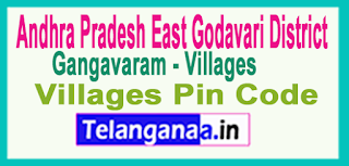East Godavari District Gangavaram Mandal and Villages Pin Codes in Andhra Pradesh State