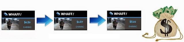 Cara Terbaru Mendapatkan dollar gratis mudah