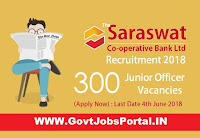bank jobs in India 2018