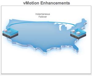 VMware vSphere 6 - vMotion