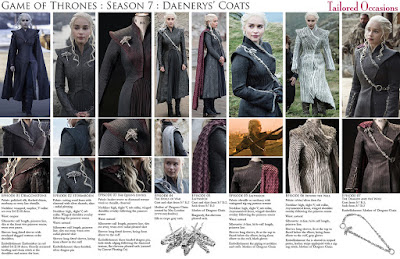 Game of Thrones Season Daenerys Targaryan Coat Costumes