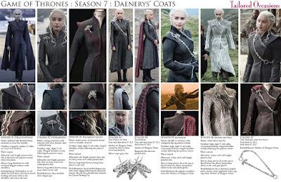 Game of Thrones Season Daenerys Targaryan Coat Costumes