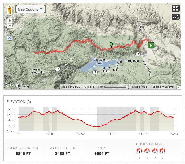 Trail Strides: Pacific Crest Trail - Big Bear Lake