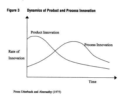 Eugene Shteyn's Blog: ARM vs Intel