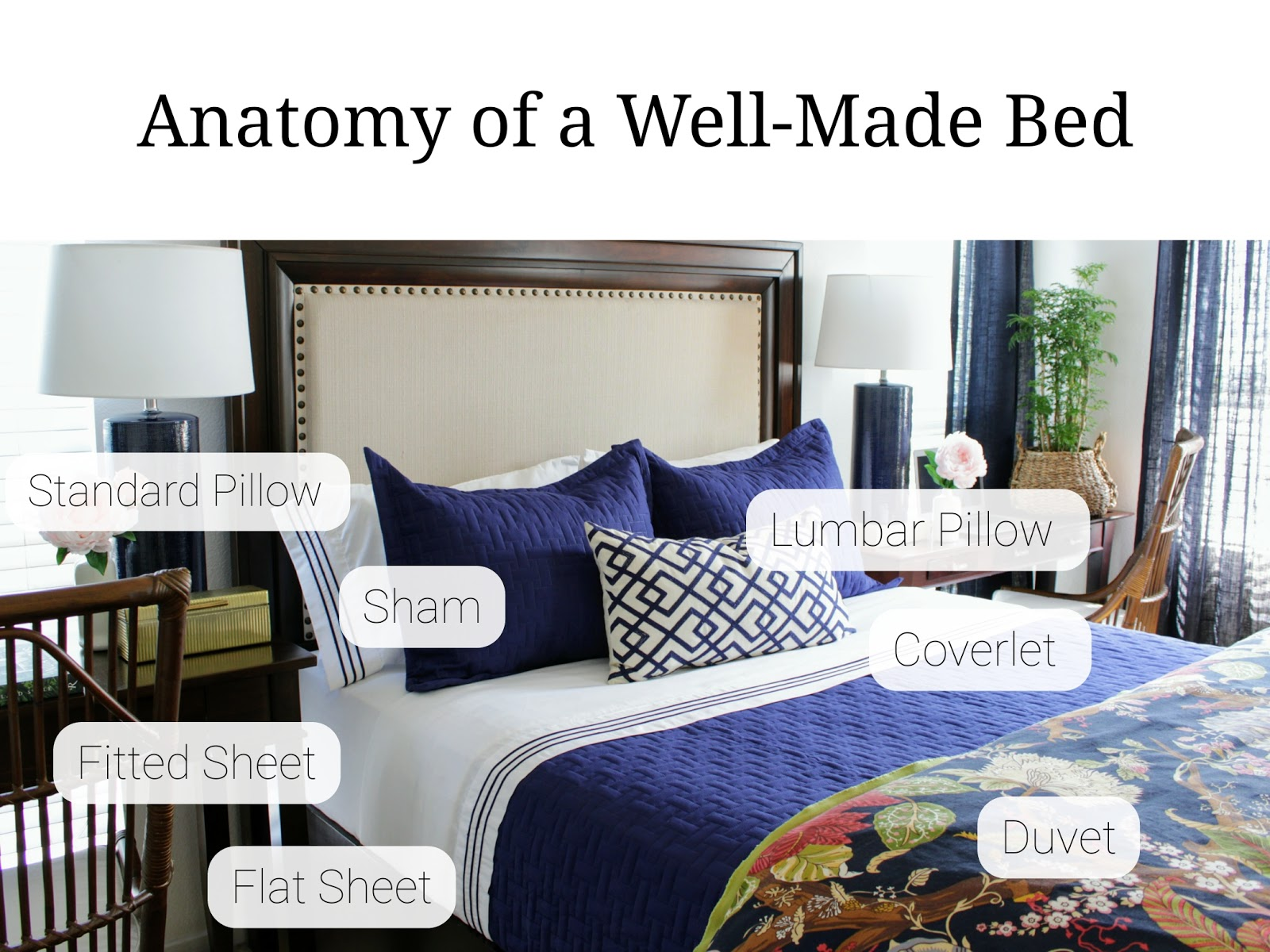 Oscar Bravo Home: The Anatomy of a Well-Made Bed