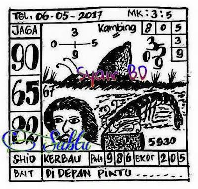 http://www.datatogel4d.com/2017/05/prediksi-togel-singapura-sabtu-06-05.html