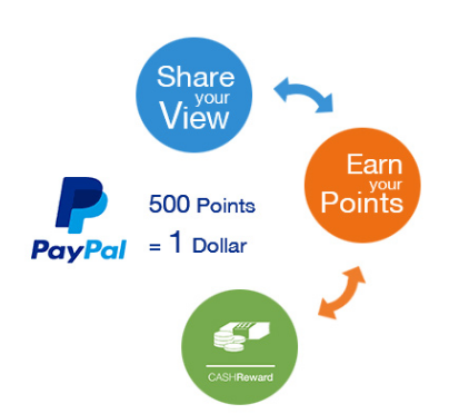 Mommy Raketera: Viewfruit : Share your View + Earn your Points