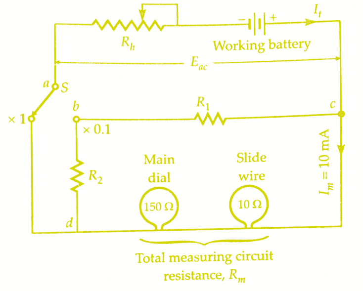 duo range potentiometer