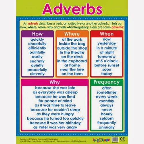 writing activities for kindergarten pinterest common