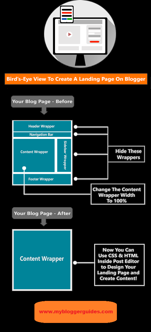 How to Create a Landing Page in Blogger