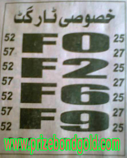 Thailand lottery tips and prize bond draw numbers bala number thai