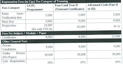 REGISTRATION FEE STRUCTURE