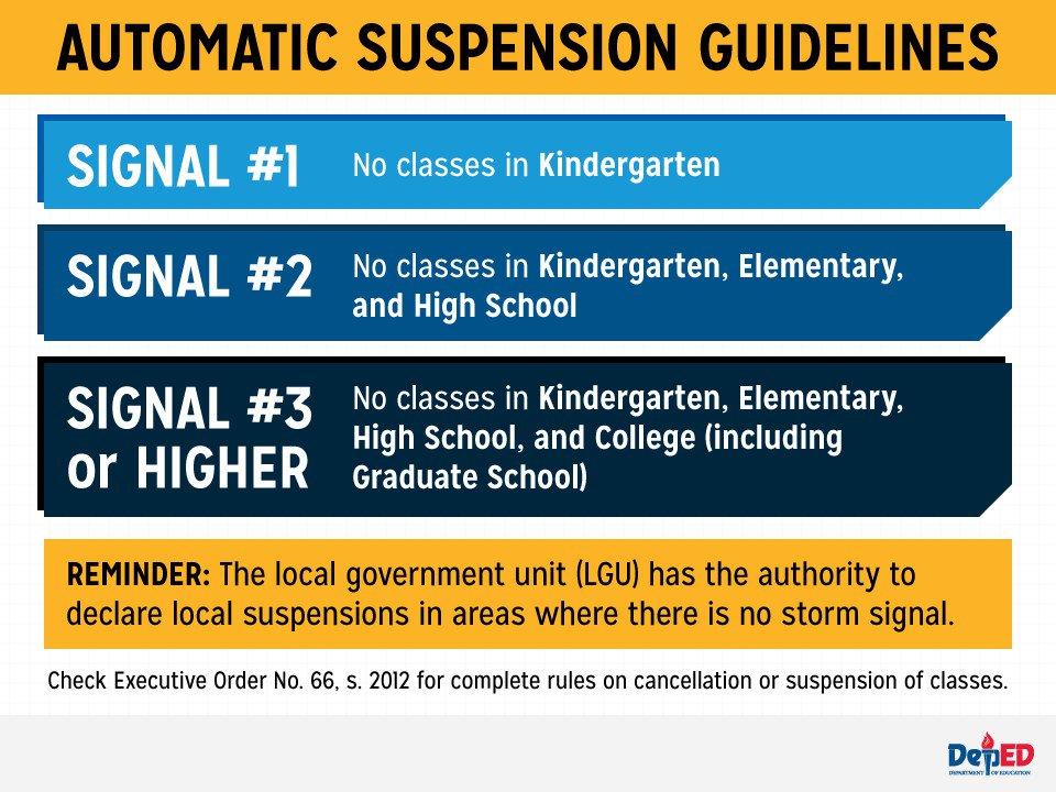 #WalangPasok: Mga lugar na suspended ang klase, Hulyo 18 (Miyerkules)
