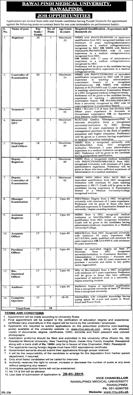 Advertisement for Rawalpindi Medical University Jobs