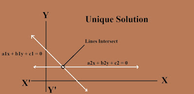 linear%2Bequation