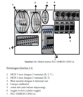 Omron Relay Wiring Diagram Dpdt Relay Wiring Diagram