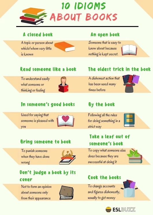 7 Everyday English Idioms and Where They Come From