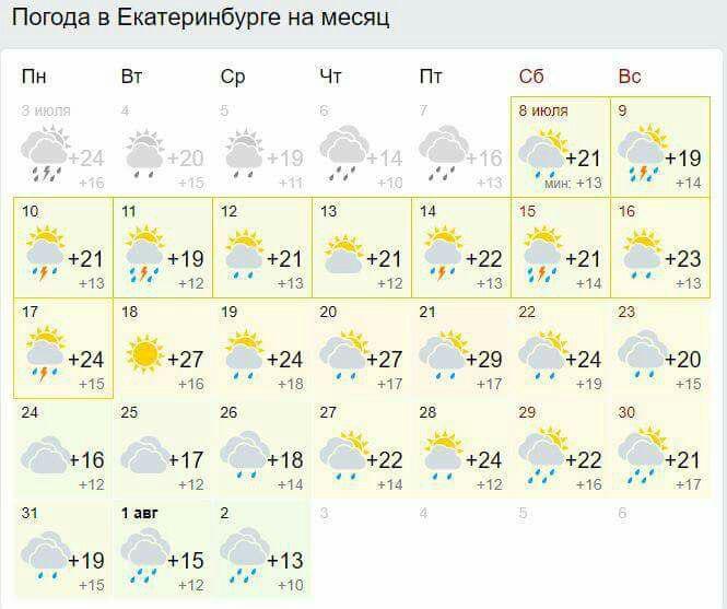 квартиру посуточно погода в магнитогорске на10дней нормы правила