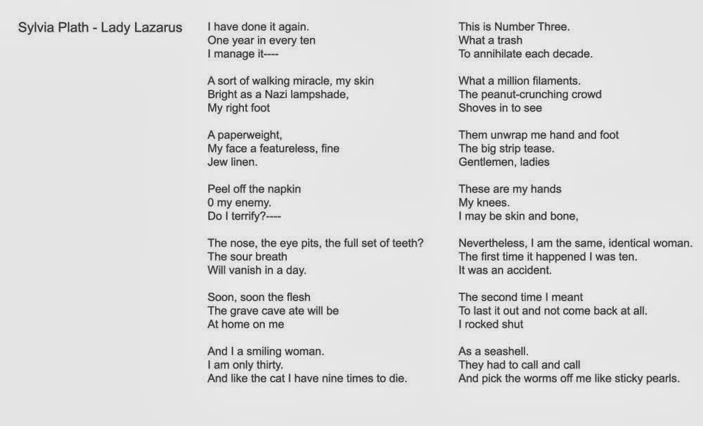 Lady Lazarus by Sylvia Plath: Critical Analysis