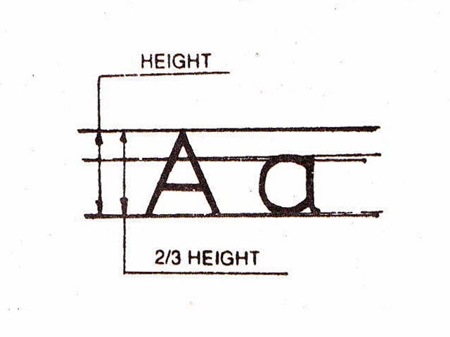 How To Draw Graph For Lettering