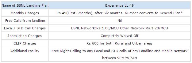 BSNL 49 Landline Plan Tariff