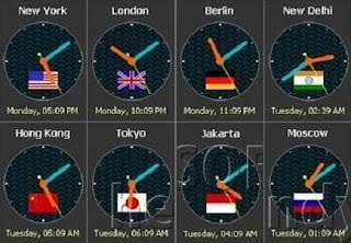 perbedaan waktu antar negara,perbedaan waktu indonesia dan inggris,perbedaan waktu akibat rotasi bumi,perbedaan waktu dunia dan akhirat,perbedaan waktu wita dan wib,perbedaan waktu antara wib dan wit,