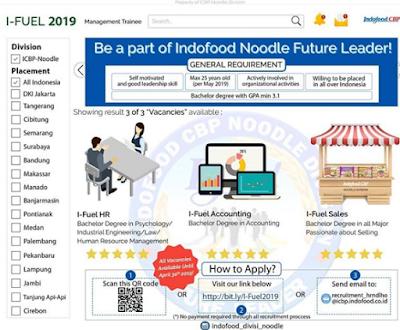 Lowongan Kerja PT Indofood CBP Sukses Makmur Tbk-Noodle Division Tahun 2019