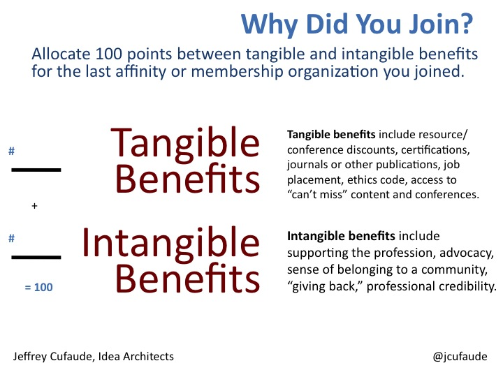 Company Culture - An Intangible Asset