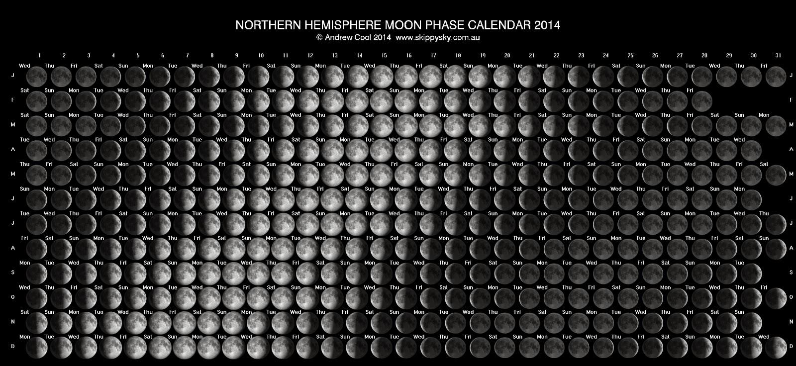December Lunar Calendar 2014
