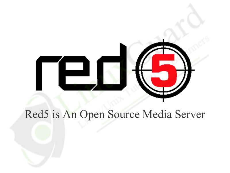 How To install Fully Managed Red5 1 0 1 Server On Centos7