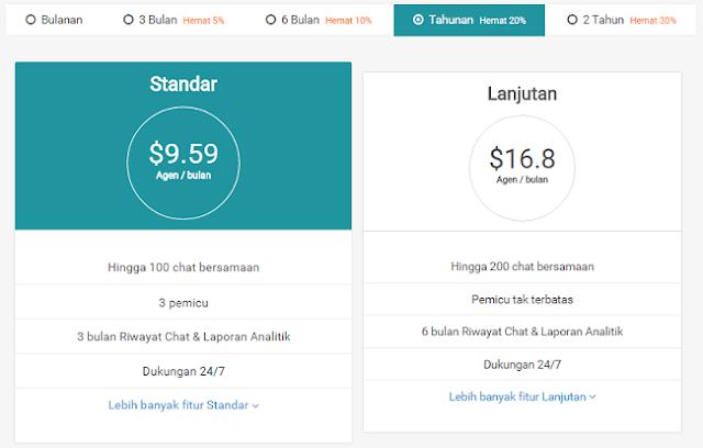Mengenal Subiz, Solusi Live Chat Untuk Website E-commerce