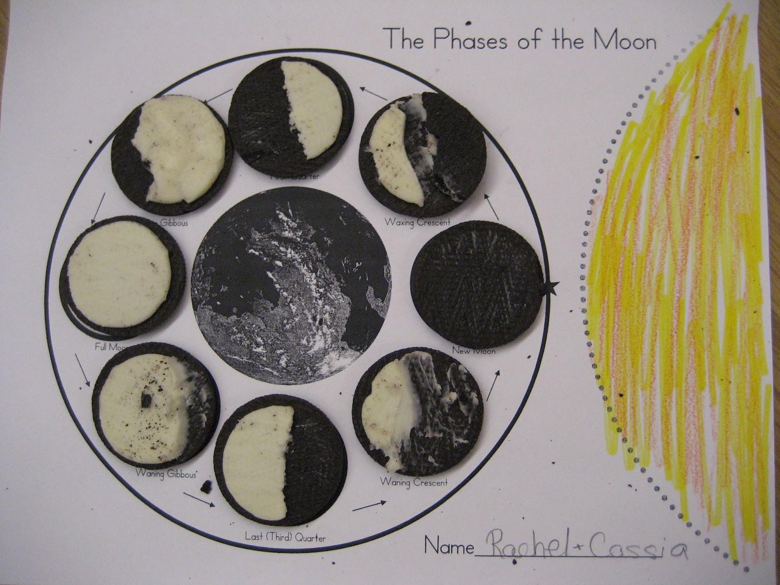 Mrskeachie S Class Oreo Moon Phases