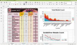 OnlyOffice: alternativa en línea gratuita a Microsoft Office