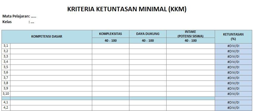 Download Format Kkm K 13 Revisi 2017 Sd Kelas 1 2 3 4 5 6 Dunia Pendidikan