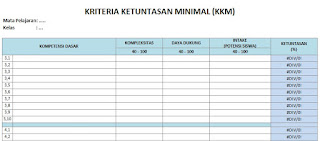 Download Format Kkm K-13 Revisi 2017 Sd Kelas 1,2,3,4,5,6