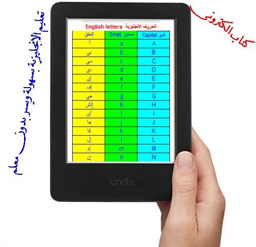 كتاب الكترونى - تعليم الانجليزية بسهوله ويسر للمبتدئين بدون معلم