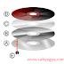 Cara Burning dan Memproteksi CD/DVD Agar Tidak Bisa di Copy